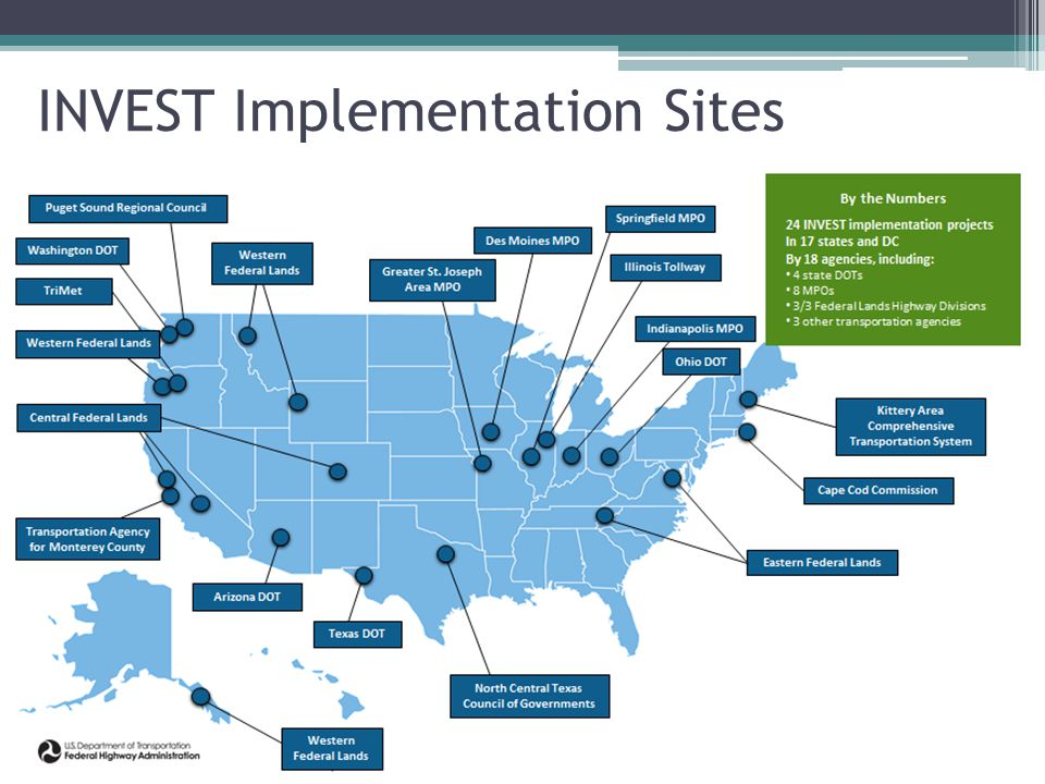 INVEST Implementation Sites