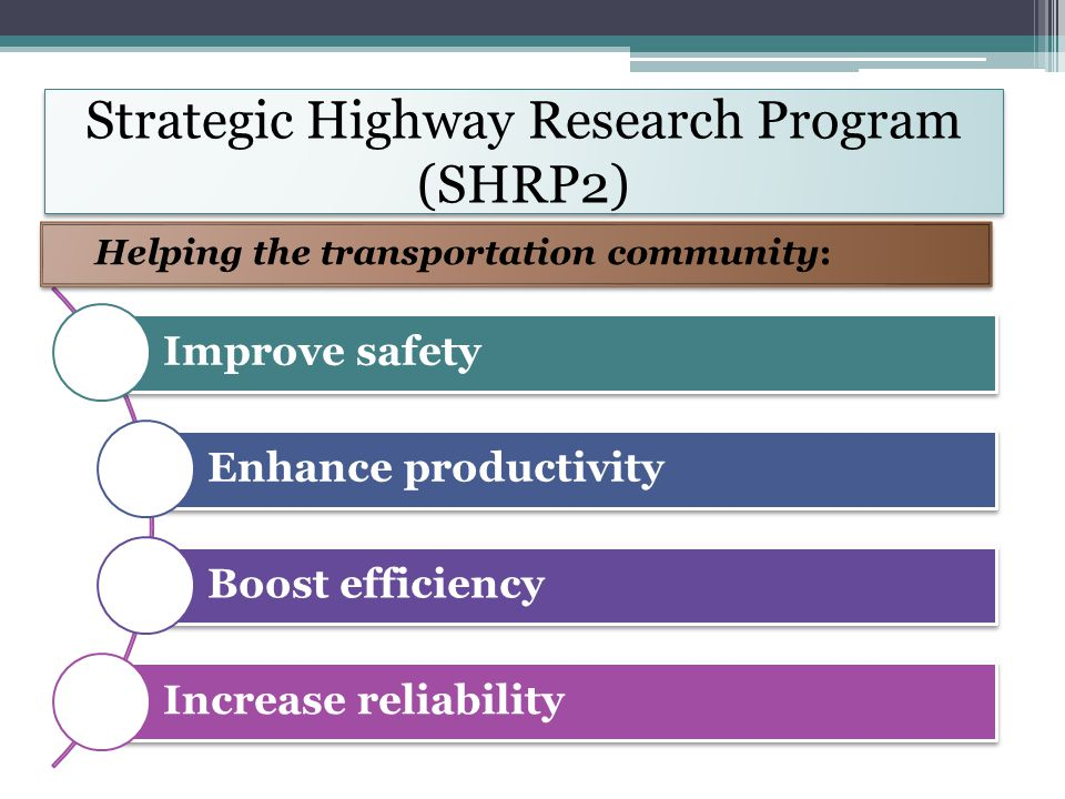 Strategic Highway Research Program (SHRP2) Improve safety Enhance productivity Boost efficiency Increase reliability Helping the transportation community: