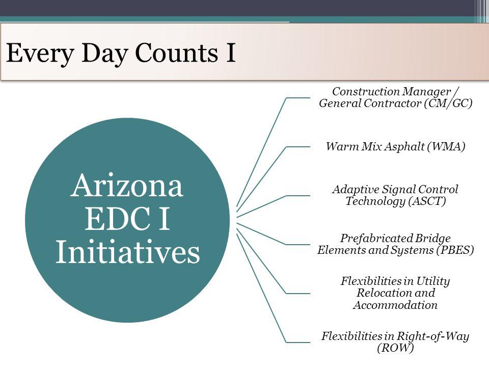 Arizona EDC I Initiatives Construction Manager / General Contractor (CM/GC) Warm Mix Asphalt (WMA) Adaptive Signal Control Technology (ASCT) Prefabric