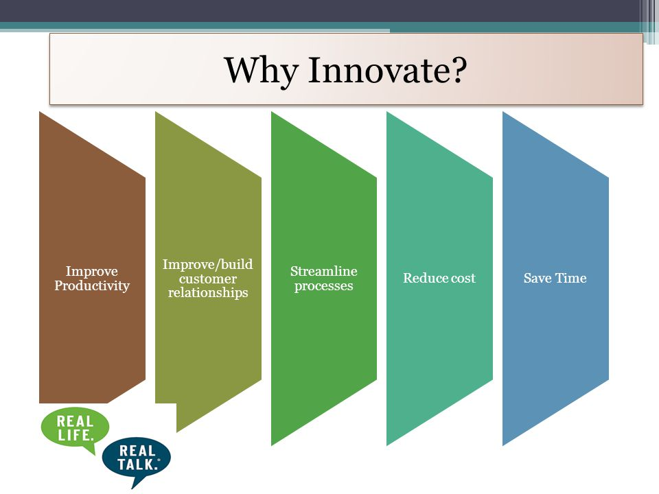Improve Productivity Improve/build customer relationships Streamline processes Reduce costSave Time Why Innovate?