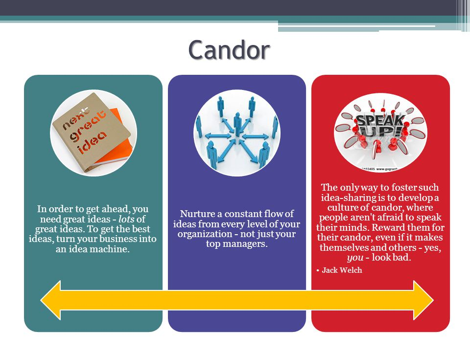 Candor In order to get ahead, you need great ideas - lots of great ideas. To get the best ideas, turn your business into an idea machine. Nurture a co