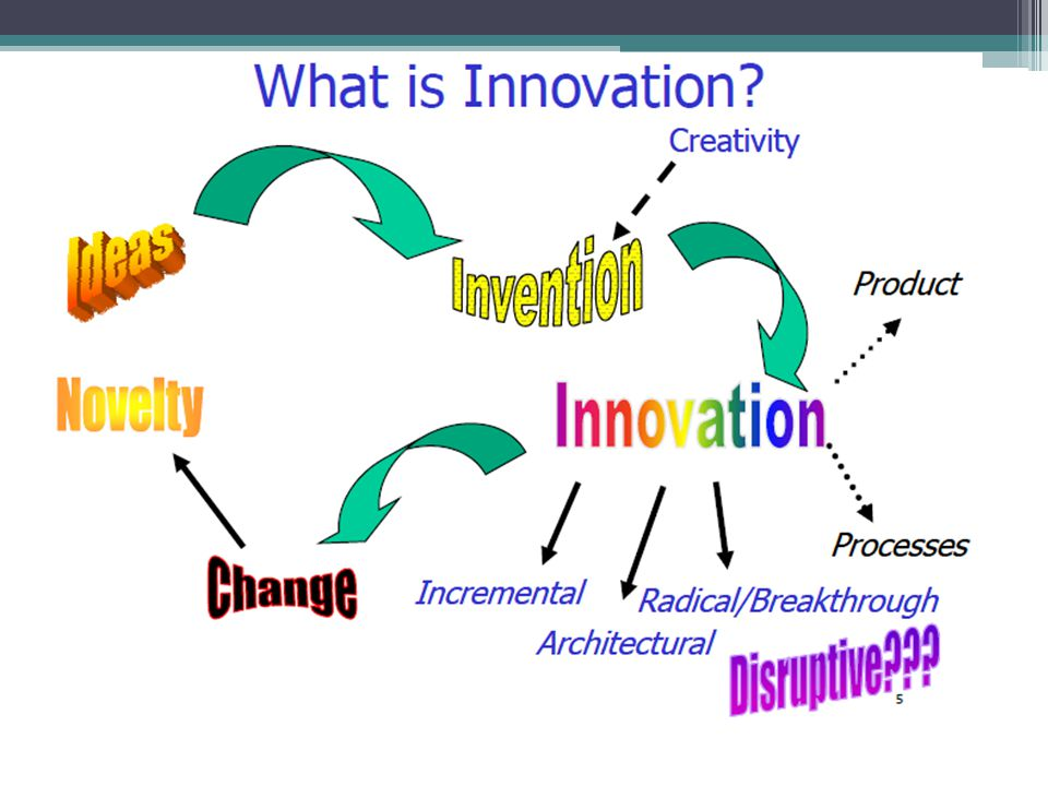 An innovation can be BIG or small, brand new or bit different, complex or simple.