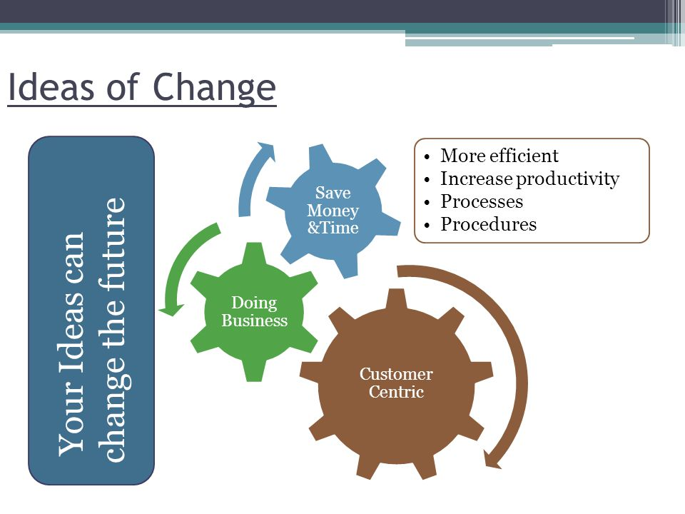 Ideas of Change Customer Centric Doing Business Save Money &Time More efficient Increase productivity Processes Procedures Your Ideas can change the future