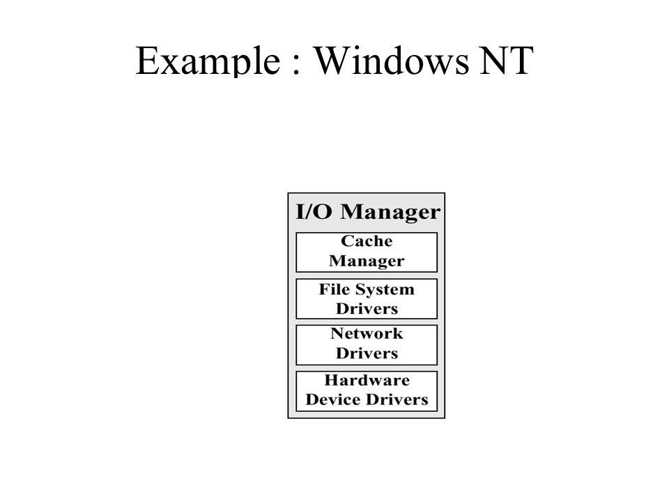Example : Windows NT
