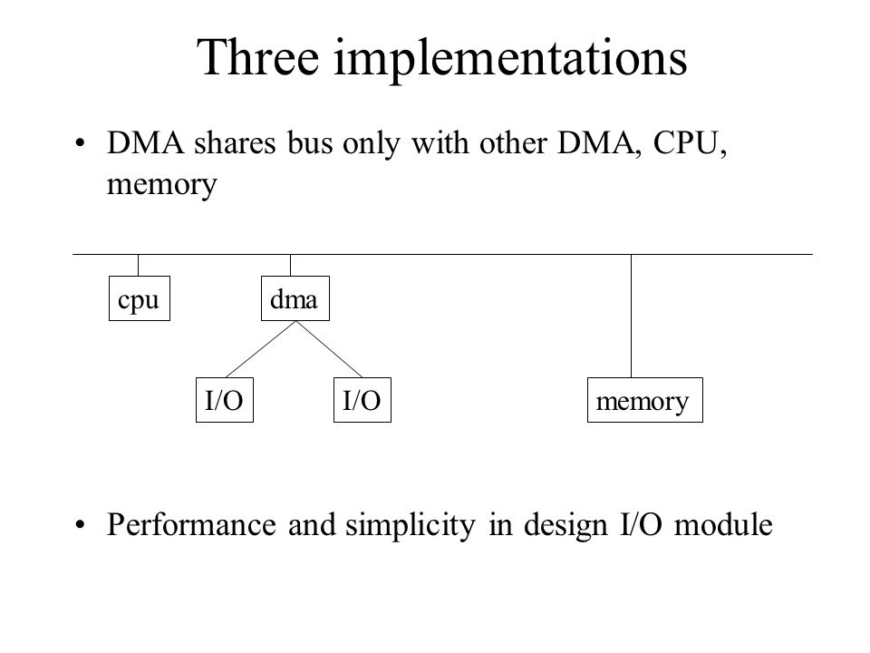 DMA shares bus only with other DMA, CPU, memory Performance and simplicity in design I/O module Three implementations cpudma I/OmemoryI/O