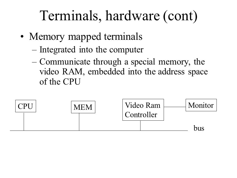 Terminals, hardware (cont) Memory mapped terminals –Integrated into the computer –Communicate through a special memory, the video RAM, embedded into t