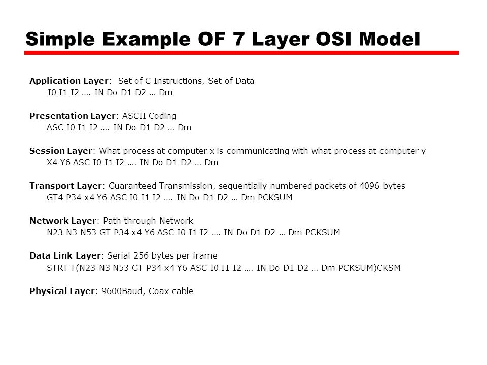 Simple Example OF 7 Layer OSI Model Application Layer: Set of C Instructions, Set of Data I0 I1 I2 …. IN Do D1 D2 … Dm Presentation Layer: ASCII Codin