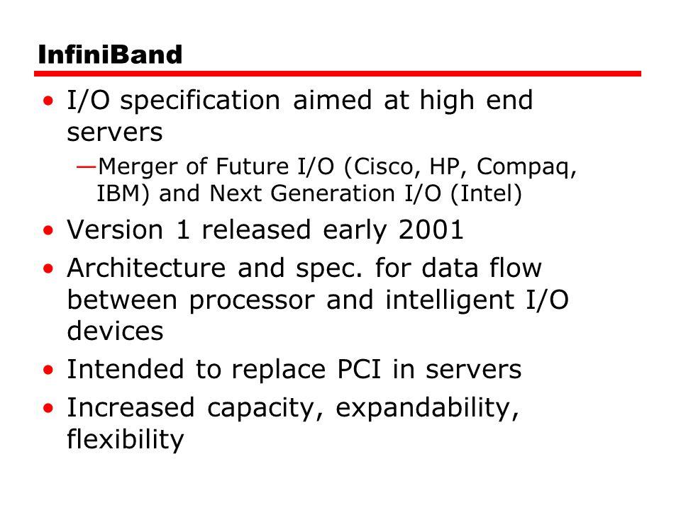 InfiniBand I/O specification aimed at high end servers —Merger of Future I/O (Cisco, HP, Compaq, IBM) and Next Generation I/O (Intel) Version 1 releas