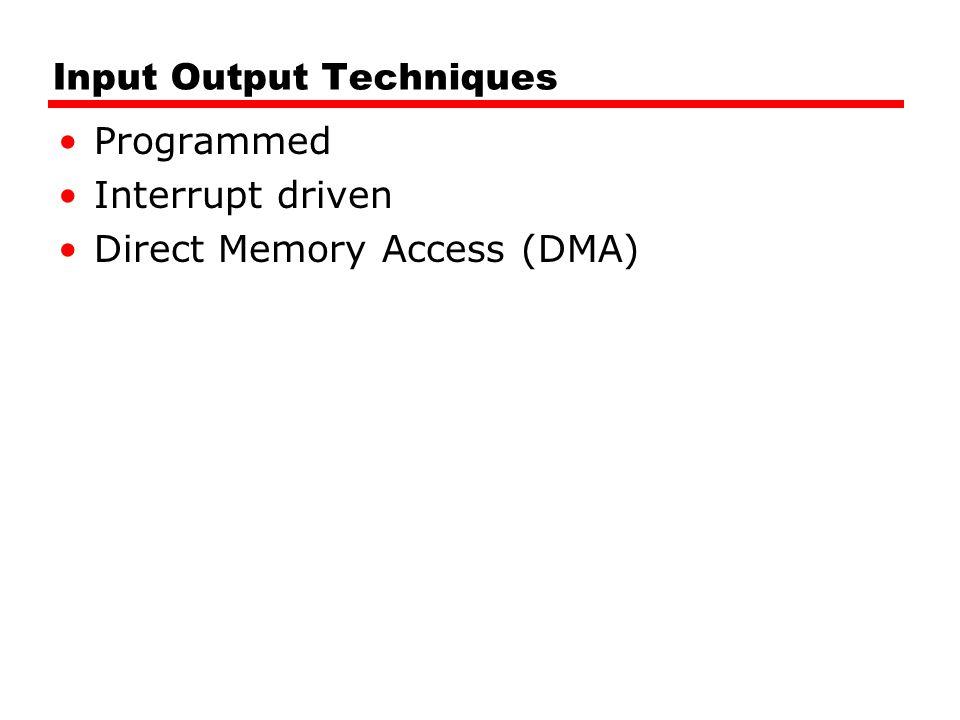 Input Output Techniques Programmed Interrupt driven Direct Memory Access (DMA)