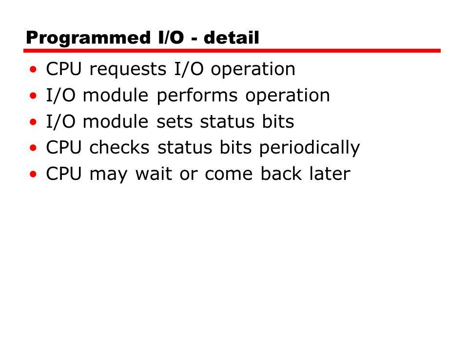Programmed I/O - detail CPU requests I/O operation I/O module performs operation I/O module sets status bits CPU checks status bits periodically CPU m