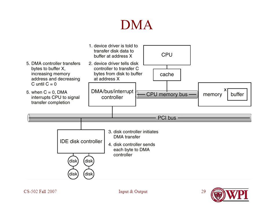 Input & OutputCS-502 Fall 200729 DMA
