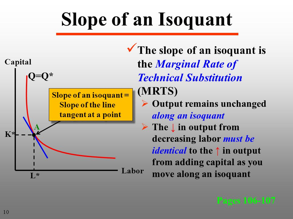 Slope of an Isoquant The slope of an isoquant is the Marginal Rate of Technical Substitution (MRTS)  Output remains unchanged along an isoquant  The