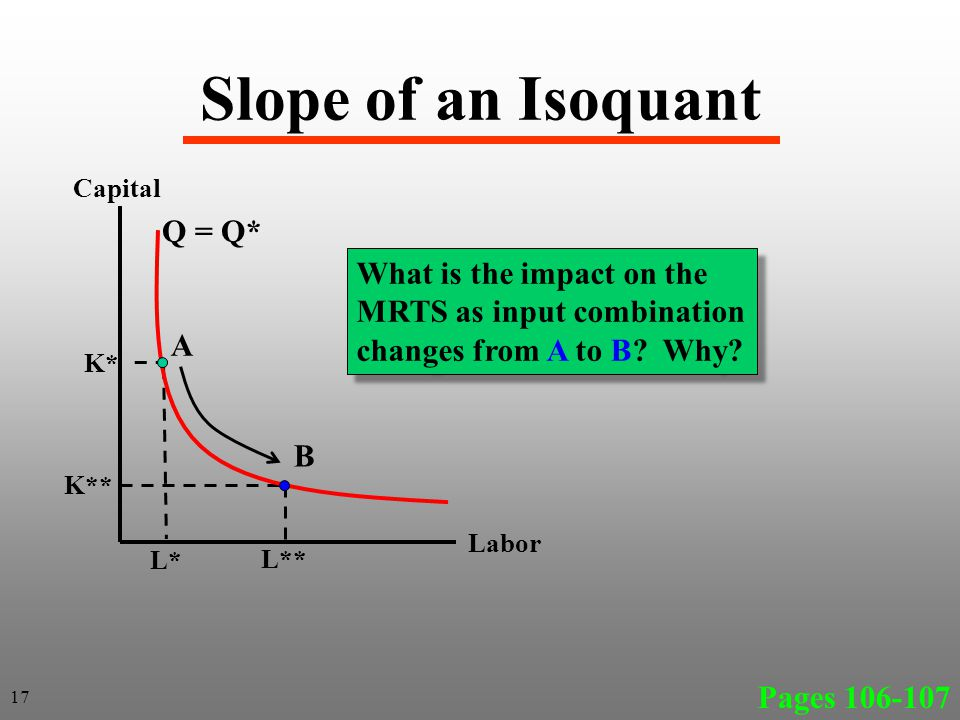 Slope of an Isoquant Pages 106-107 17 Labor Capital Q = Q* L* K* A B K** L** What is the impact on the MRTS as input combination changes from A to B?