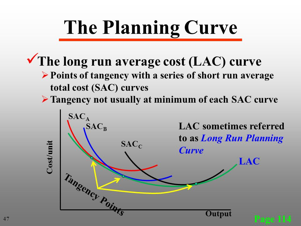 The Planning Curve The long run average cost (LAC) curve  Points of tangency with a series of short run average total cost (SAC) curves  Tangency no