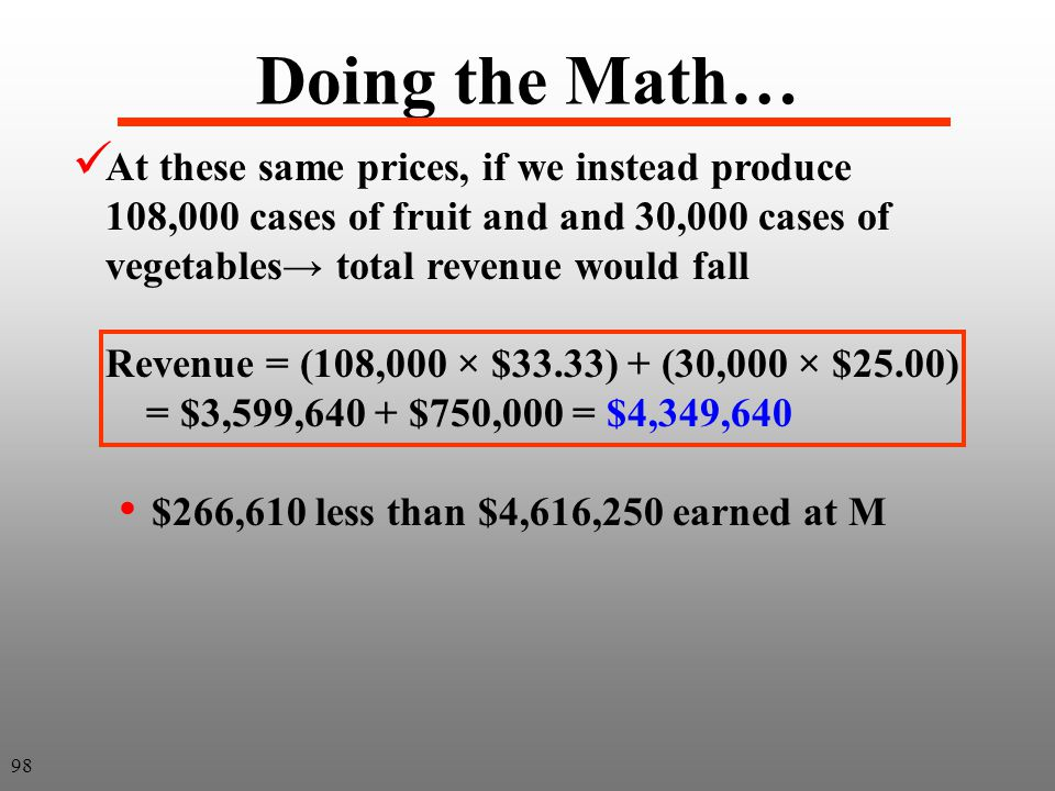 Doing the Math… At these same prices, if we instead produce 108,000 cases of fruit and and 30,000 cases of vegetables→ total revenue would fall Revenu