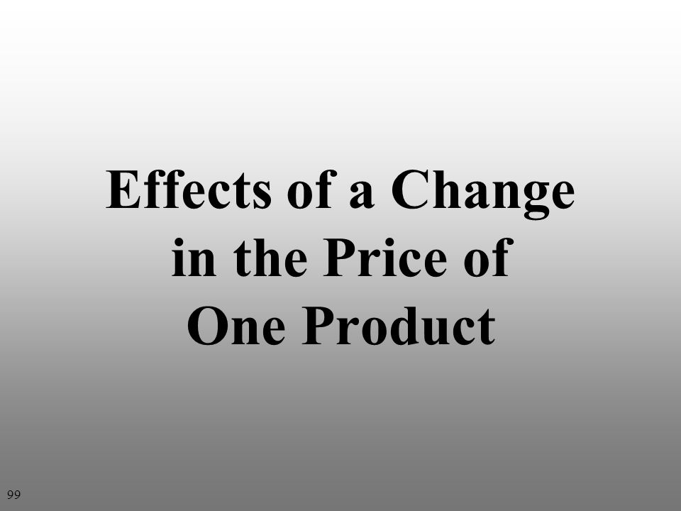 Effects of a Change in the Price of One Product 99