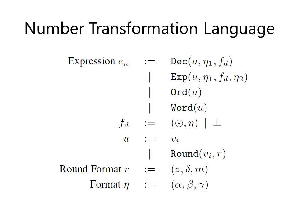 Number Transformation Language