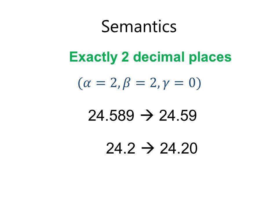 Semantics Exactly 2 decimal places 24.589  24.59 24.2  24.20