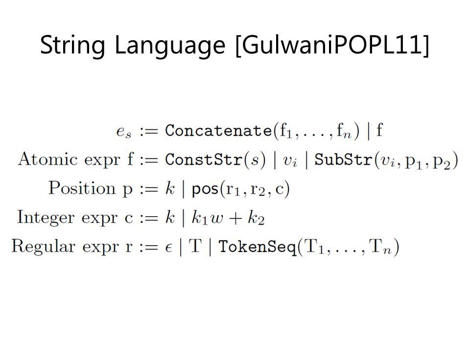 String Language [GulwaniPOPL11]