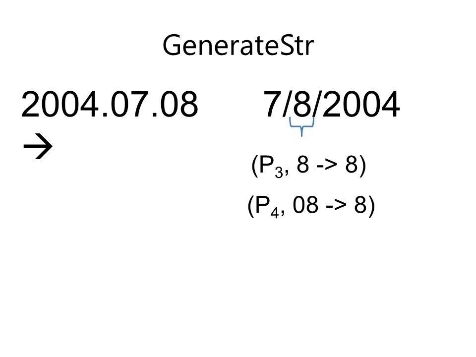 GenerateStr 2004.07.08  7/8/2004 (P 3, 8 -> 8) (P 4, 08 -> 8)