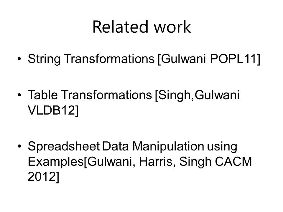Related work String Transformations [Gulwani POPL11] Table Transformations [Singh,Gulwani VLDB12] Spreadsheet Data Manipulation using Examples[Gulwani, Harris, Singh CACM 2012]