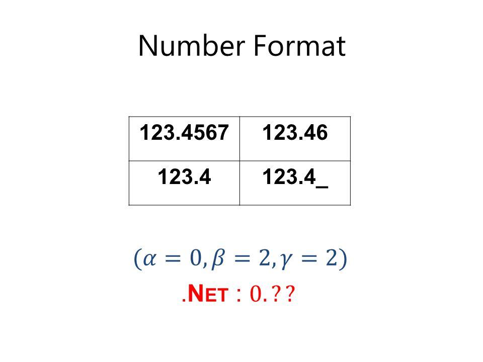 Number Format 123.4567123.46 123.4123.4_