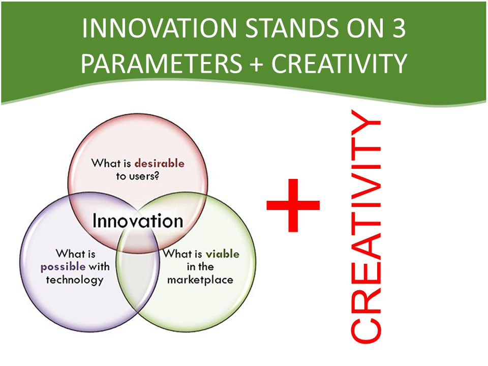 INNOVATION STANDS ON 3 PARAMETERS + CREATIVITY + CREATIVITY