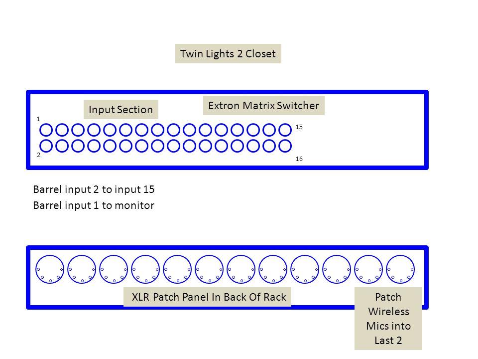 TL2 Rear Camera Quad Input 1 TL2 Slide Input Quad Input 2 TL1 Slide Input Quad Input 3 Scan Conv.