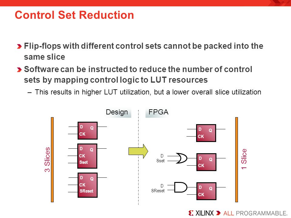 Control Set Reduction Flip-flops with different control sets cannot be packed into the same slice Software can be instructed to reduce the number of control sets by mapping control logic to LUT resources –This results in higher LUT utilization, but a lower overall slice utilization D Q CK D Q D Q D Q D Q D Q D Sset D SReset DesignFPGA 3 Slices 1 Slice Sset SReset