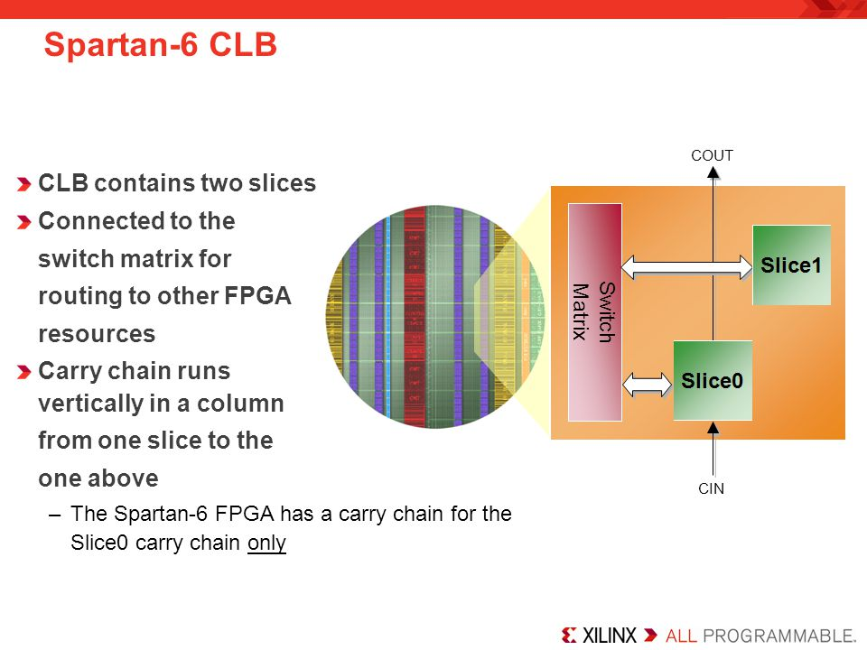 Spartan-6 CLB CLB contains two slices Connected to the switch matrix for routing to other FPGA resources Carry chain runs vertically in a column from one slice to the one above –The Spartan-6 FPGA has a carry chain for the Slice0 carry chain only Switch Matrix CIN COUT
