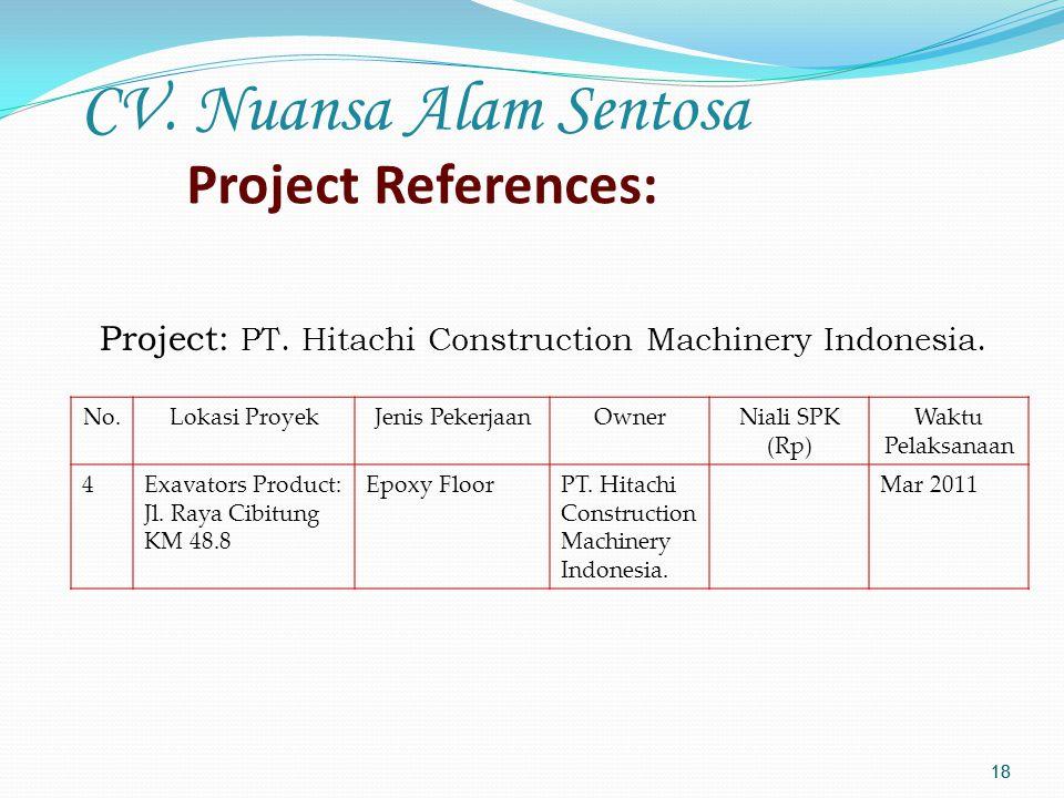 17 Project: ADM (Astra Daihatsu Motor) Sunter.