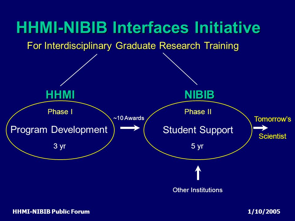 HHMI-NIBIB Public Forum1/10/2005 HHMI-NIBIB Interfaces Initiative HHMI-NIBIB Interfaces Initiative For Interdisciplinary Graduate Research Training For Interdisciplinary Graduate Research Training HHMINIBIB Program Development Phase I Student Support Phase II ~10 Awards Other Institutions 3 yr5 yr Tomorrow's Scientist