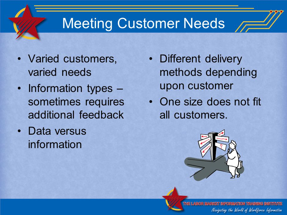 Meeting Customer Needs Varied customers, varied needs Information types – sometimes requires additional feedback Data versus information Different delivery methods depending upon customer One size does not fit all customers.