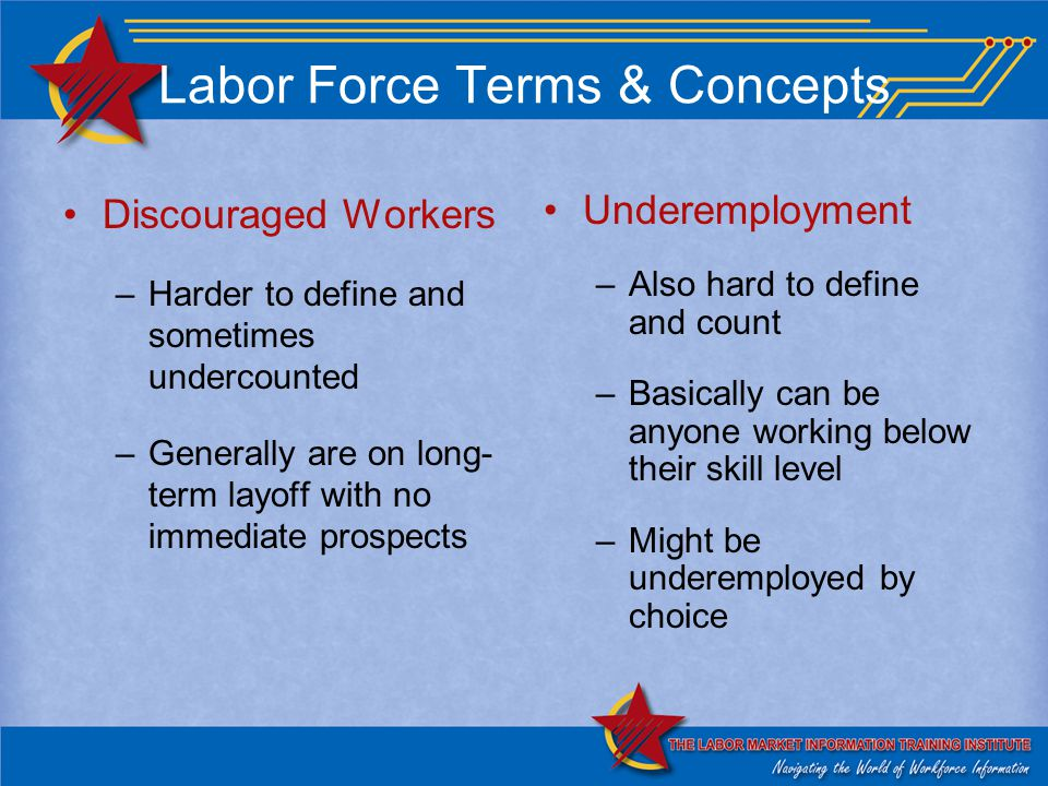 Labor Force Terms & Concepts Discouraged Workers –Harder to define and sometimes undercounted –Generally are on long- term layoff with no immediate prospects Underemployment –Also hard to define and count –Basically can be anyone working below their skill level –Might be underemployed by choice