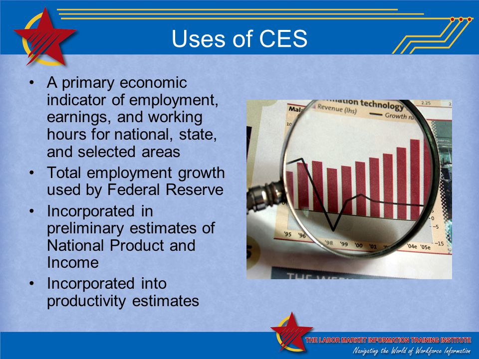 Uses of CES A primary economic indicator of employment, earnings, and working hours for national, state, and selected areas Total employment growth used by Federal Reserve Incorporated in preliminary estimates of National Product and Income Incorporated into productivity estimates