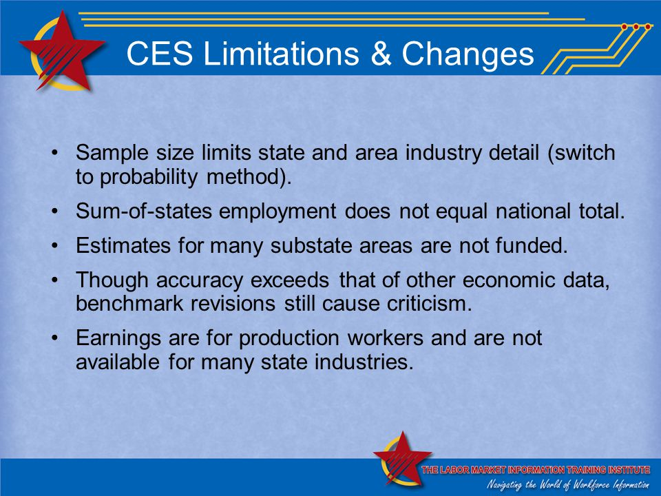 CES Limitations & Changes Sample size limits state and area industry detail (switch to probability method).