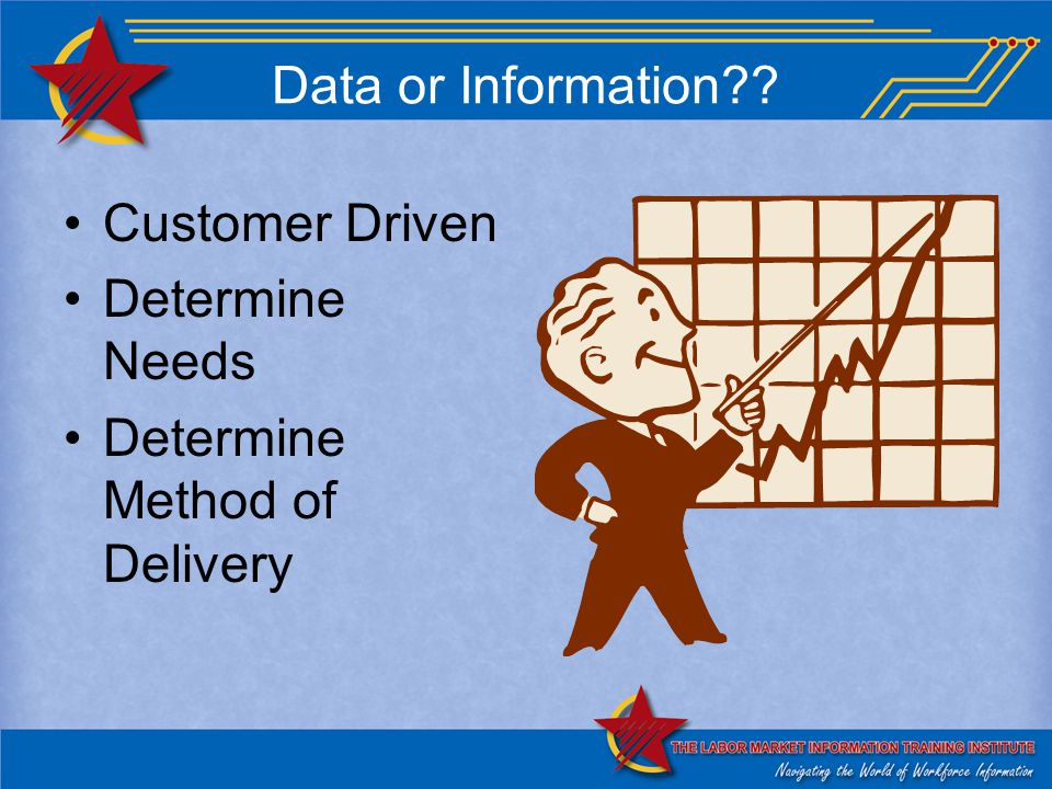 Data or Information?? Customer Driven Determine Needs Determine Method of Delivery