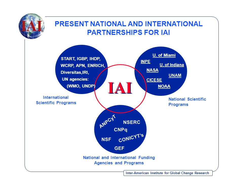 Inter-American Institute for Global Change Research PRESENT NATIONAL AND INTERNATIONAL PARTNERSHIPS FOR IAI National Scientific Programs National and
