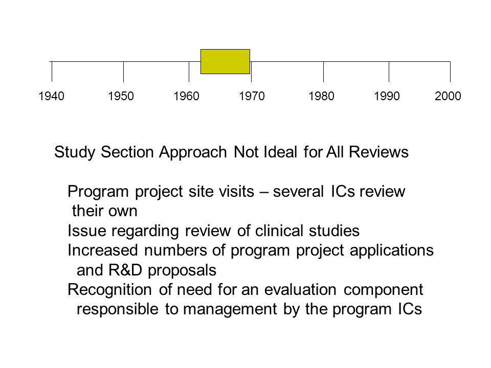 1940196019501970198019902000 Study Section Approach Not Ideal for All Reviews Program project site visits – several ICs review their own Issue regardi