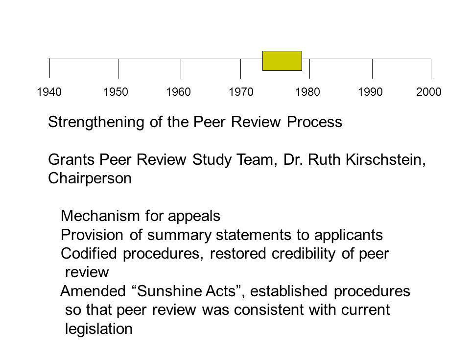 1940196019501970198019902000 Strengthening of the Peer Review Process Grants Peer Review Study Team, Dr.