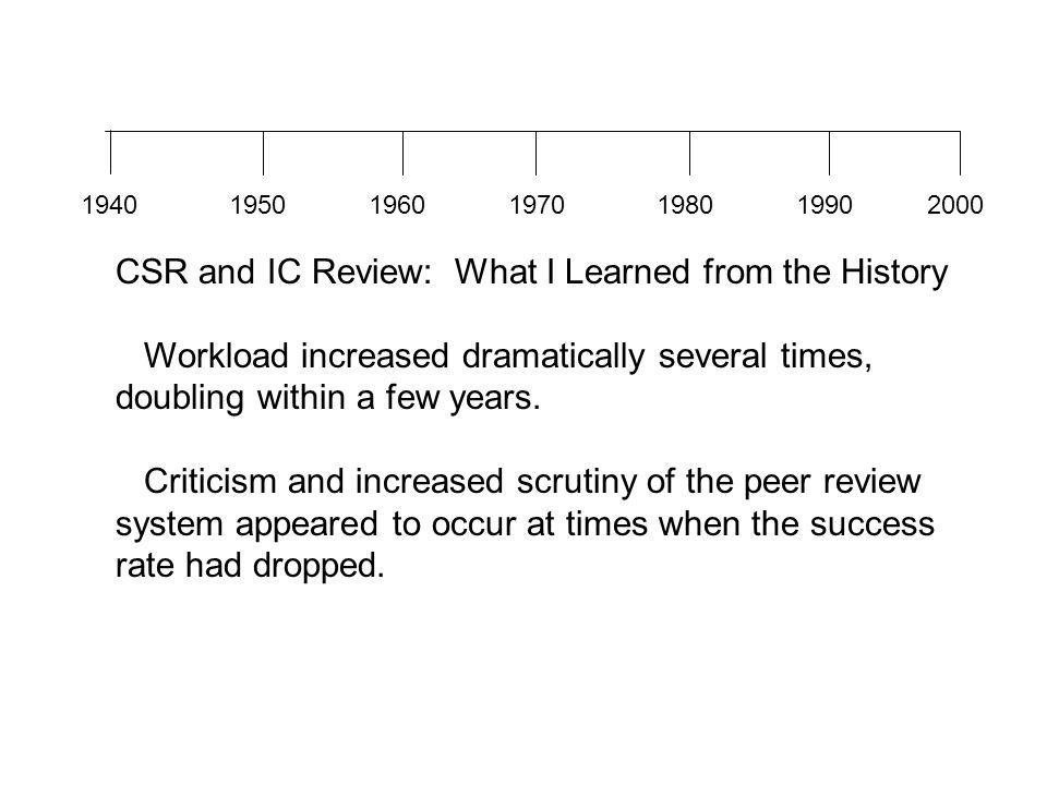 1940196019501970198019902000 CSR and IC Review: What I Learned from the History Workload increased dramatically several times, doubling within a few years.