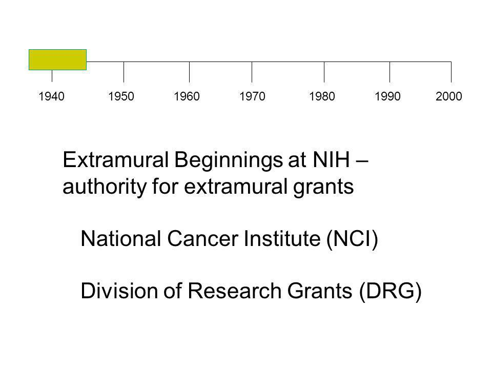1940196019501970198019902000 Extramural Beginnings at NIH – authority for extramural grants National Cancer Institute (NCI) Division of Research Grants (DRG)