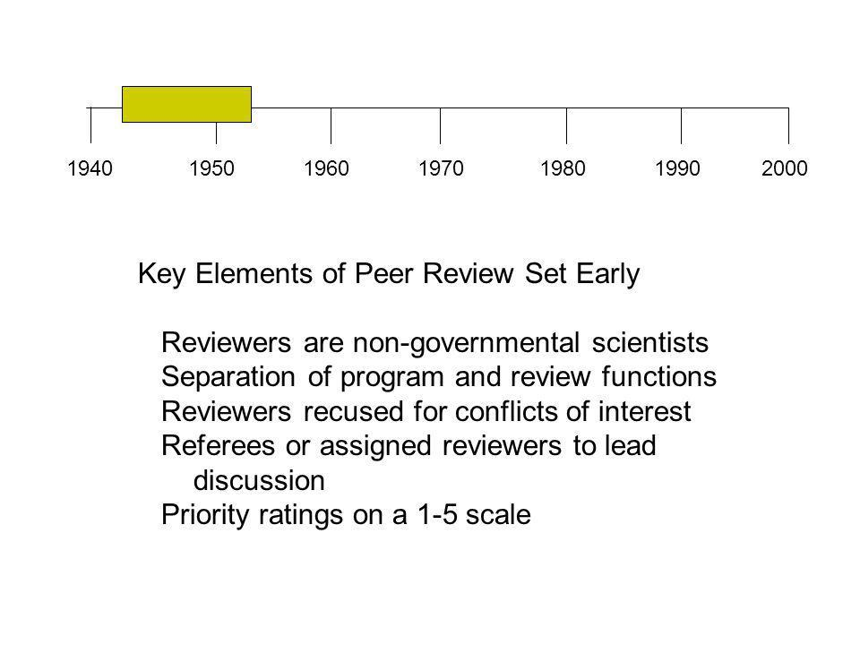 1940196019501970198019902000 Key Elements of Peer Review Set Early Reviewers are non-governmental scientists Separation of program and review functions Reviewers recused for conflicts of interest Referees or assigned reviewers to lead discussion Priority ratings on a 1-5 scale