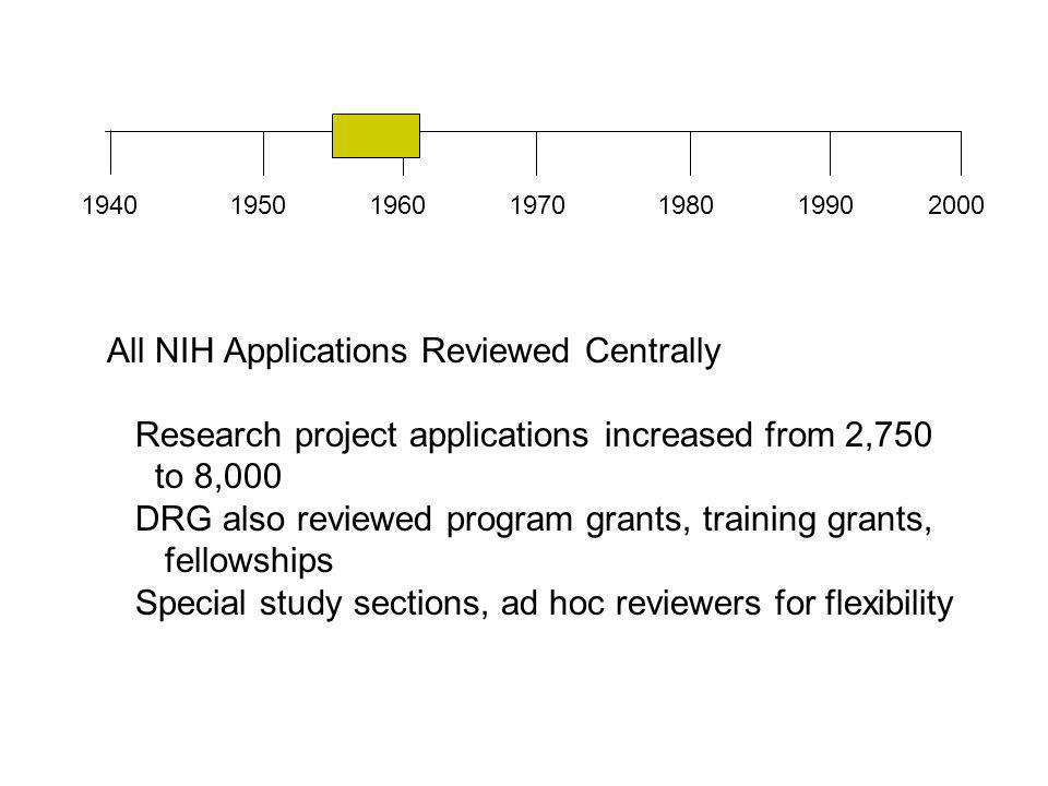 1940196019501970198019902000 All NIH Applications Reviewed Centrally Research project applications increased from 2,750 to 8,000 DRG also reviewed pro