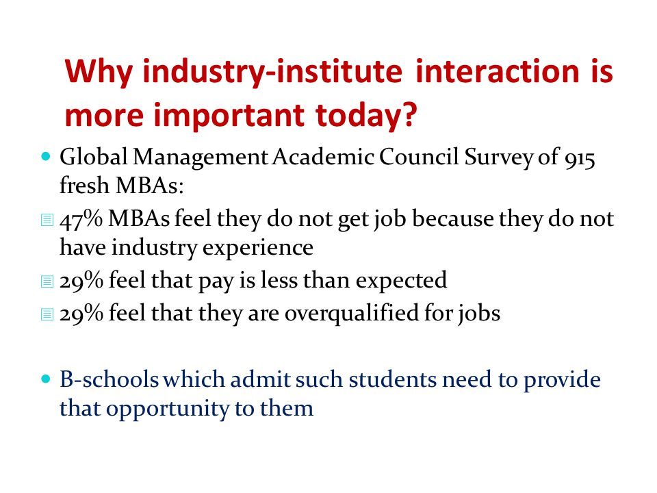 Why industry-institute interaction is more important today.
