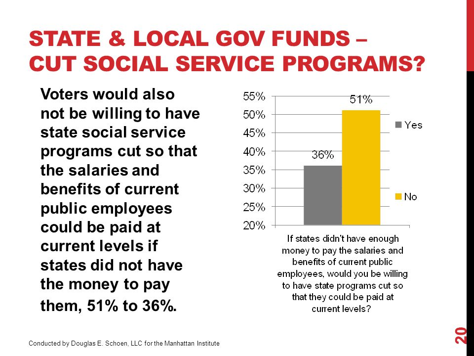 STATE & LOCAL GOV FUNDS – CUT SOCIAL SERVICE PROGRAMS.