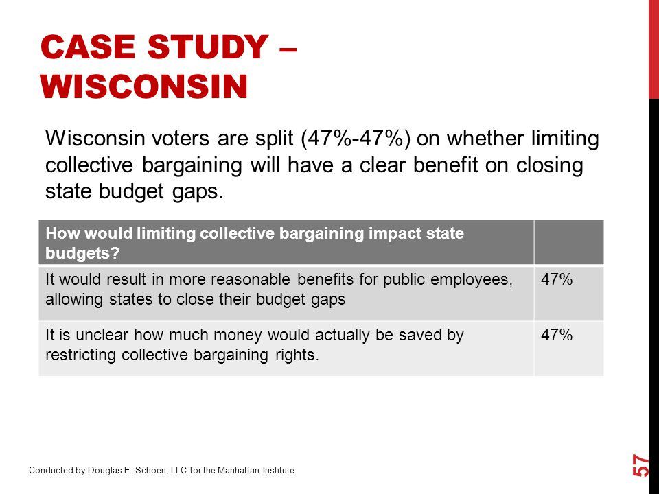CASE STUDY – WISCONSIN Wisconsin voters are split (47%-47%) on whether limiting collective bargaining will have a clear benefit on closing state budget gaps.