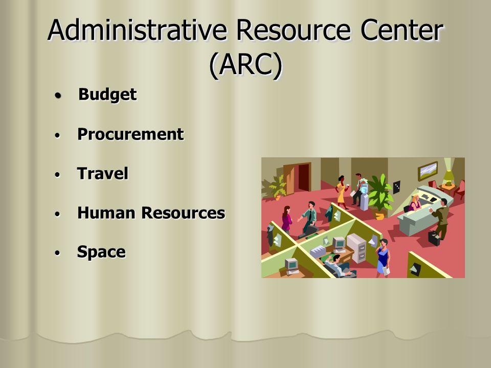 Administrative Resource Center (ARC) Budget Budget Procurement Procurement Travel Travel Human Resources Human Resources Space Space