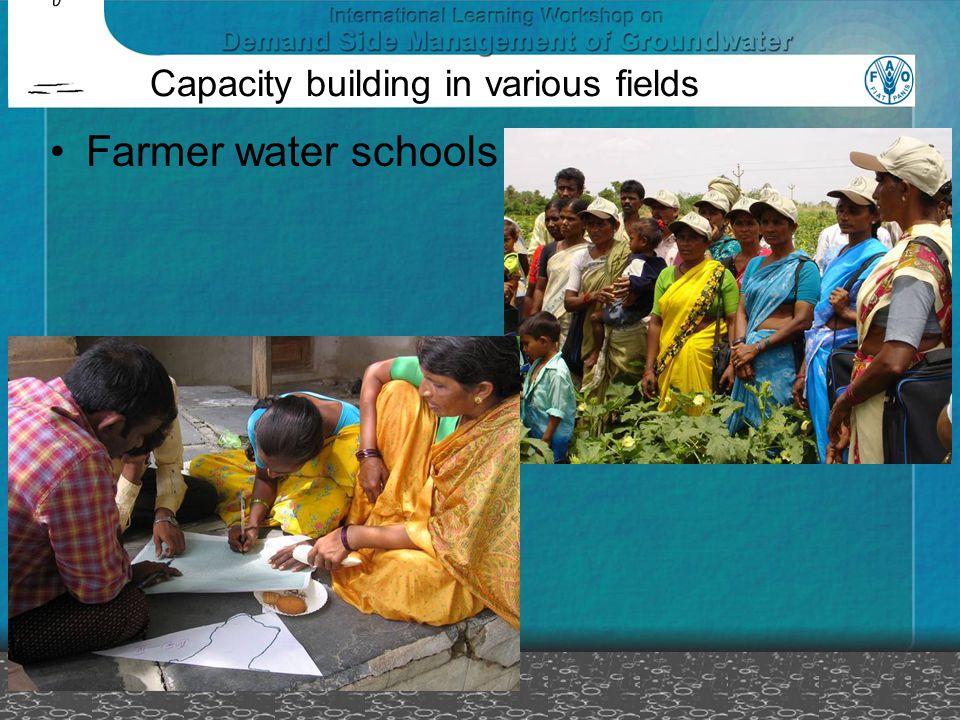 Capacity building in various fields Farmer water schools