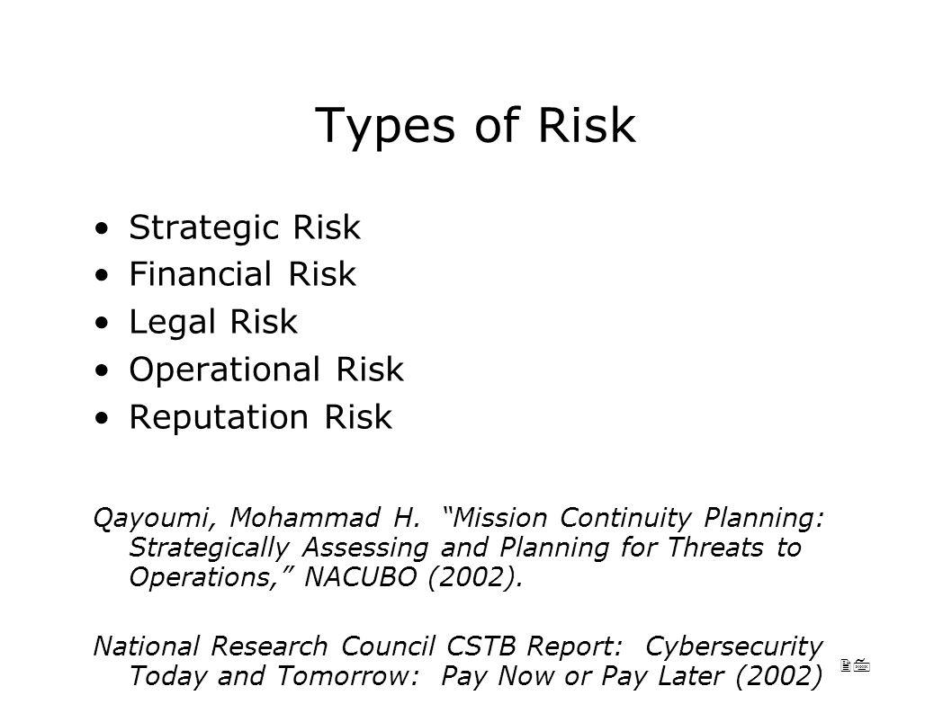 27 Types of Risk Strategic Risk Financial Risk Legal Risk Operational Risk Reputation Risk Qayoumi, Mohammad H.